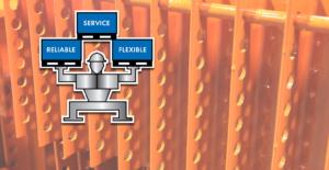 Reliable Service Flexible